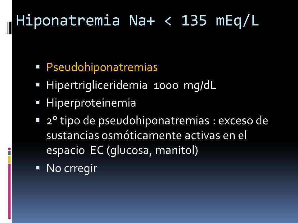 Hiponatremia Na+ < 135 mEq/L Pseudohiponatremias Hipertrigliceridemia 1000 mg/dL Hiperproteinemia 2° tipo de pseudohiponatremias : exceso de sustancias osmóticamente activas en el espacio EC (glucosa, manitol) No crregir