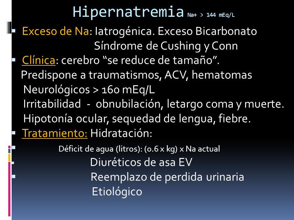 Hipernatremia Na+ > 144 mEq/L Exceso de Na: Iatrogénica.