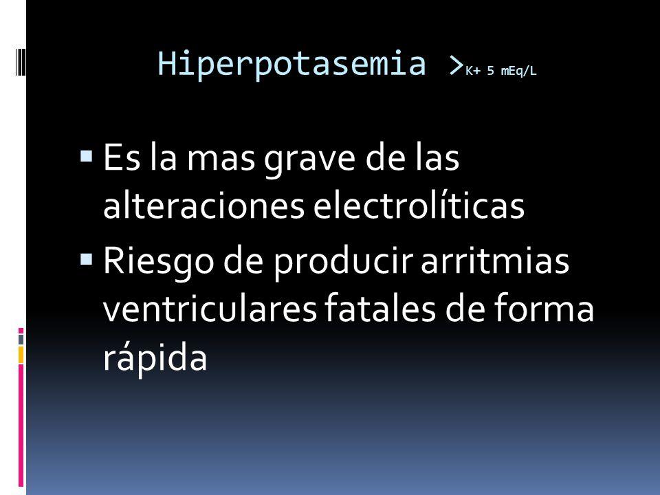 Hiperpotasemia > K+ 5 mEq/L Es la mas grave de las alteraciones electrolíticas Riesgo de producir arritmias ventriculares fatales de forma rápida