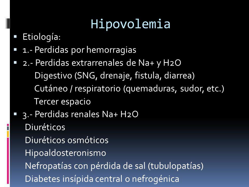Hipovolemia: fisiopatología Activación tono simpático Activación del sistema R-A-A Aumento de ADH Disminución péptido natriurético auricular Disminuye filtrado glomerular Aumento de tono simpático Reabsorbe Na+ TCP