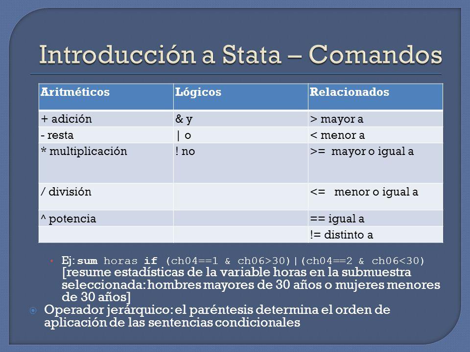 AritméticosLógicosRelacionados + adición& y> mayor a - resta| o< menor a * multiplicación.