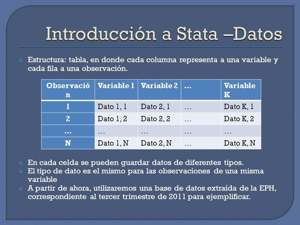 Estructura: tabla, en donde cada columna representa a una variable y cada fila a una observación.