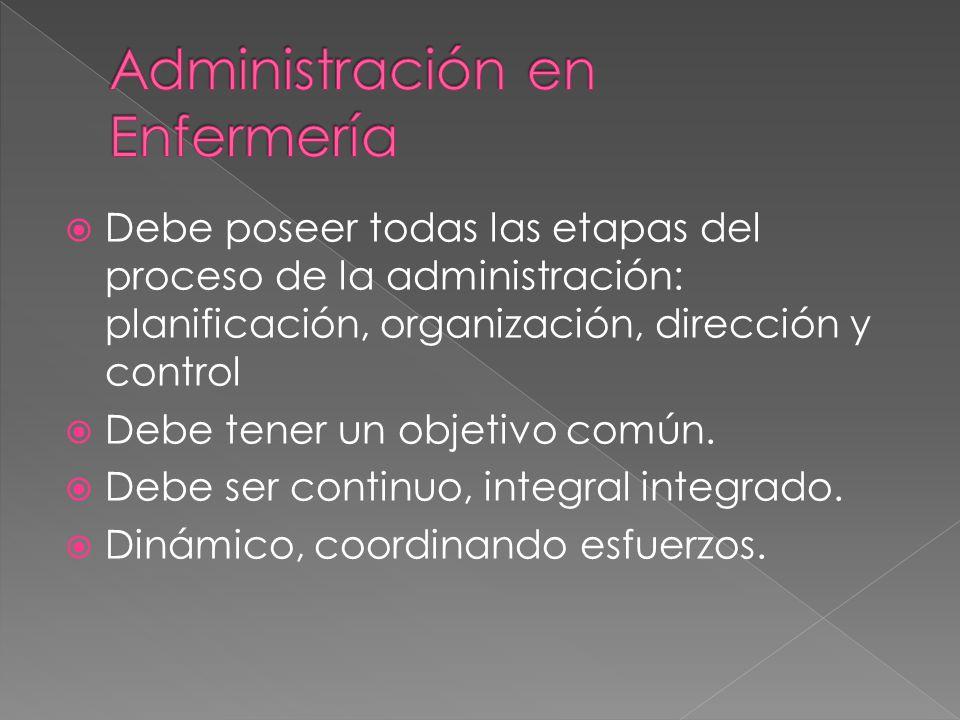 Debe poseer todas las etapas del proceso de la administración: planificación, organización, dirección y control Debe tener un objetivo común. Debe ser