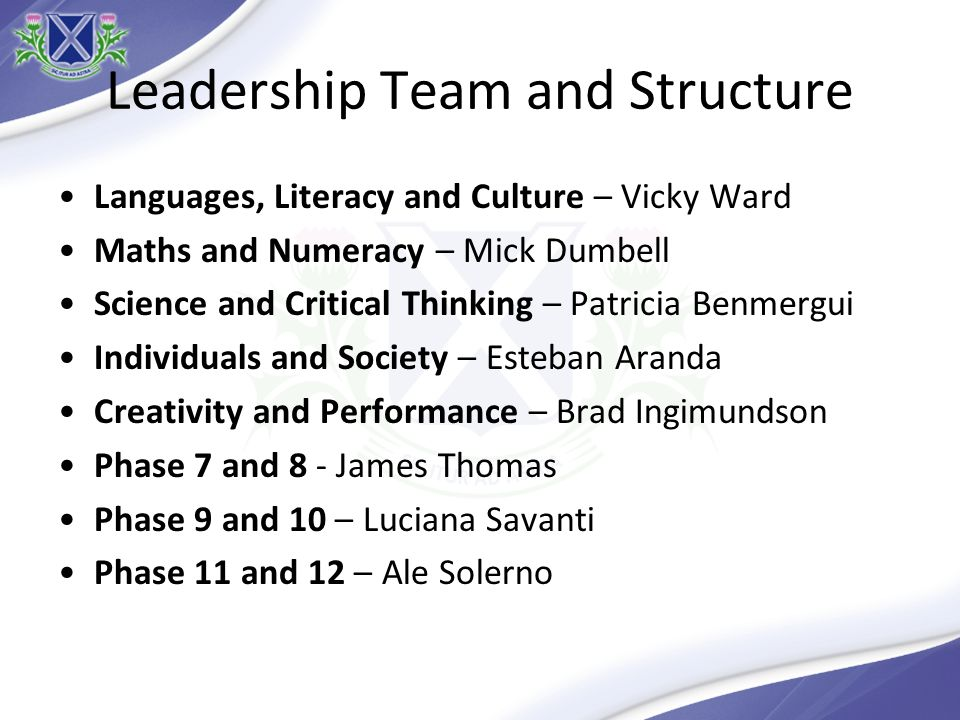 Leadership Team and Structure Languages, Literacy and Culture – Vicky Ward Maths and Numeracy – Mick Dumbell Science and Critical Thinking – Patricia Benmergui Individuals and Society – Esteban Aranda Creativity and Performance – Brad Ingimundson Phase 7 and 8 - James Thomas Phase 9 and 10 – Luciana Savanti Phase 11 and 12 – Ale Solerno