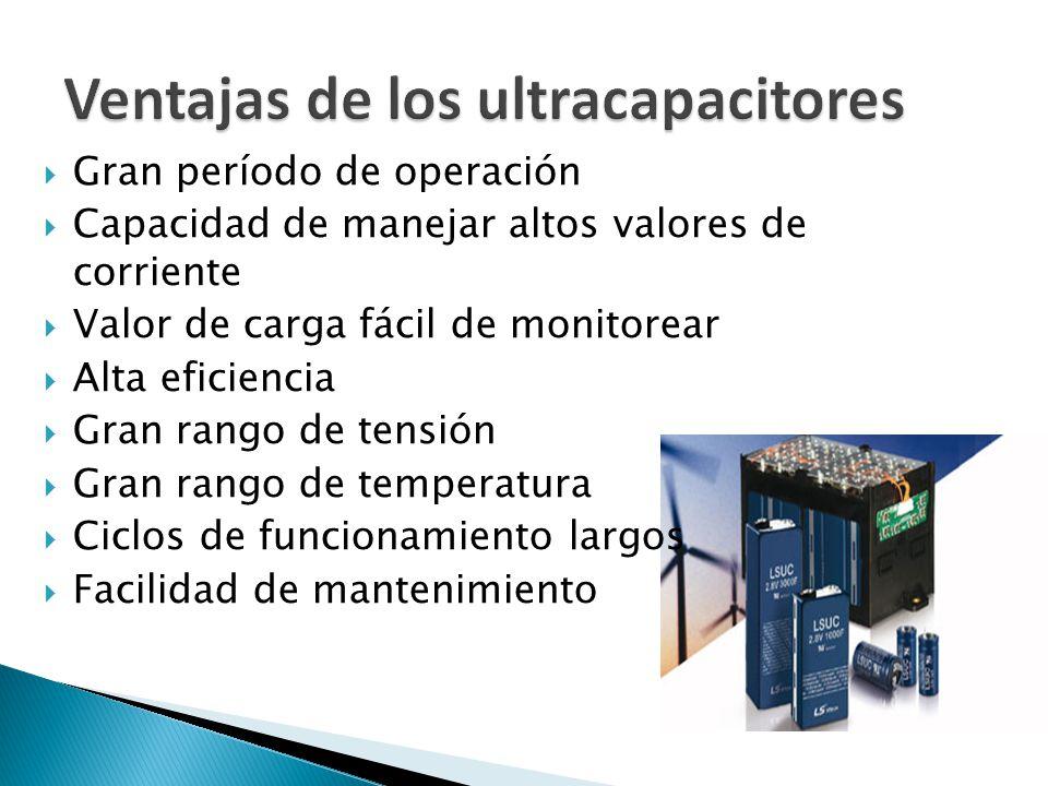 Gran período de operación Capacidad de manejar altos valores de corriente Valor de carga fácil de monitorear Alta eficiencia Gran rango de tensión Gran rango de temperatura Ciclos de funcionamiento largos Facilidad de mantenimiento