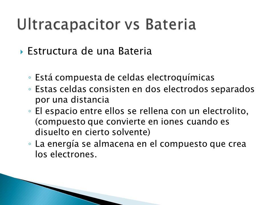 Estructura de una Bateria Está compuesta de celdas electroquímicas Estas celdas consisten en dos electrodos separados por una distancia El espacio entre ellos se rellena con un electrolito, (compuesto que convierte en iones cuando es disuelto en cierto solvente) La energía se almacena en el compuesto que crea los electrones.