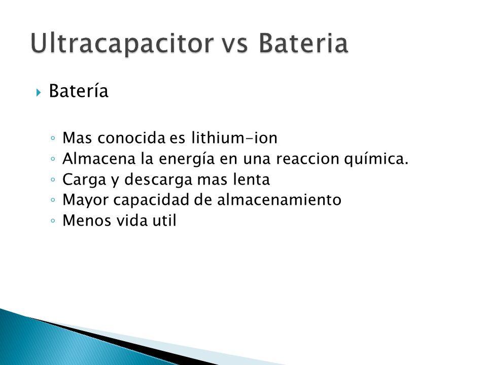 Batería Mas conocida es lithium-ion Almacena la energía en una reaccion química.