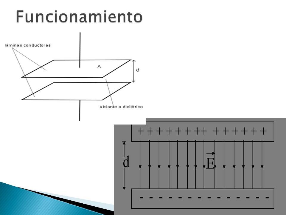 Doble capa de capacitancia electroestática