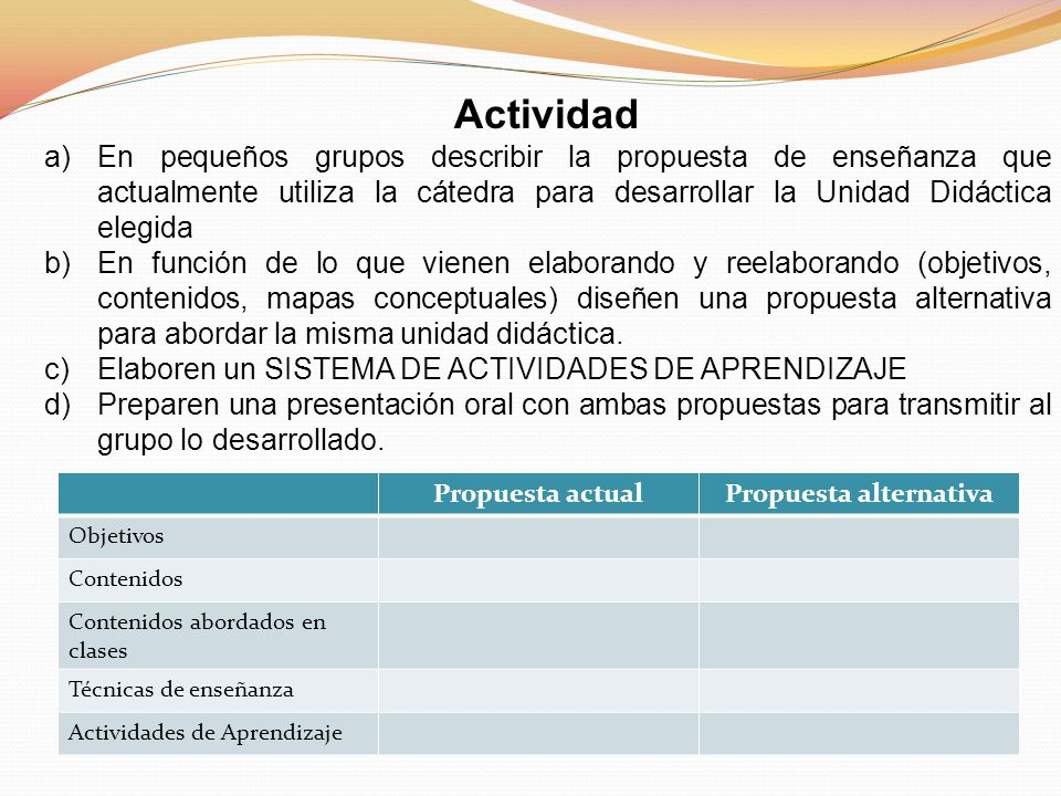 Actividad a)En pequeños grupos describir la propuesta de enseñanza que actualmente utiliza la cátedra para desarrollar la Unidad Didáctica elegida b)E