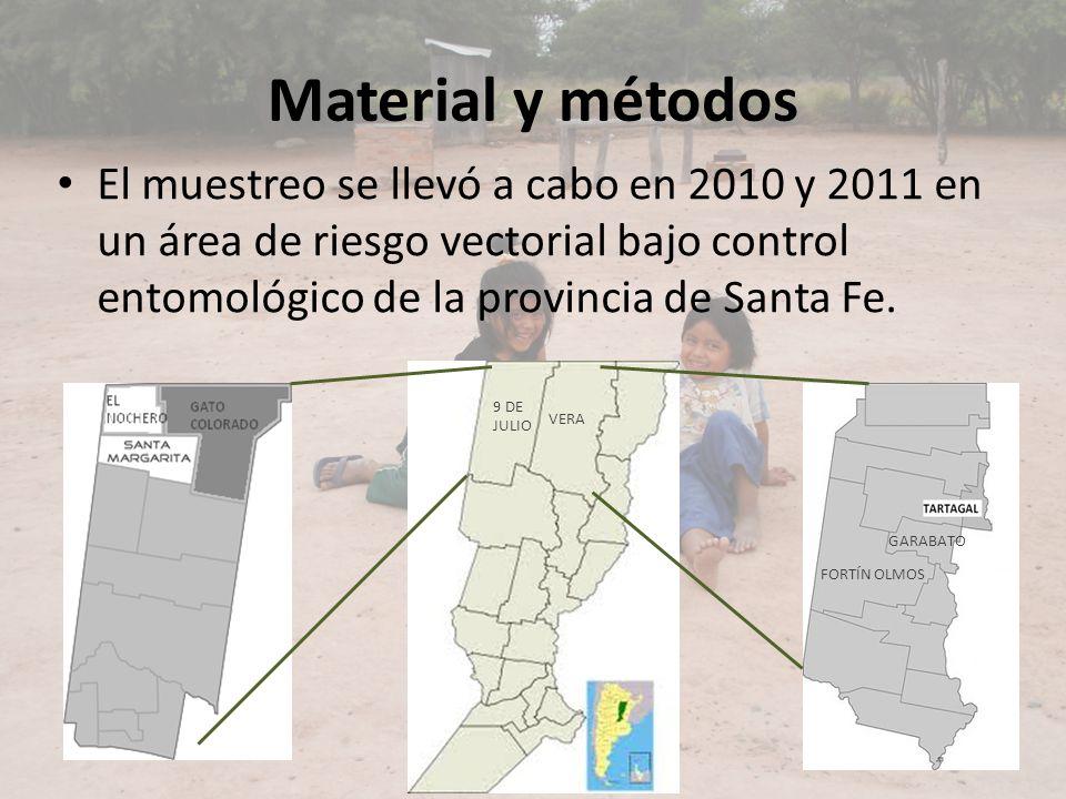 Material y métodos El muestreo se llevó a cabo en 2010 y 2011 en un área de riesgo vectorial bajo control entomológico de la provincia de Santa Fe. FO