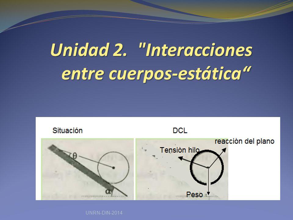 Unidad 2. Interacciones entre cuerpos-estática UNRN-DIN-2014