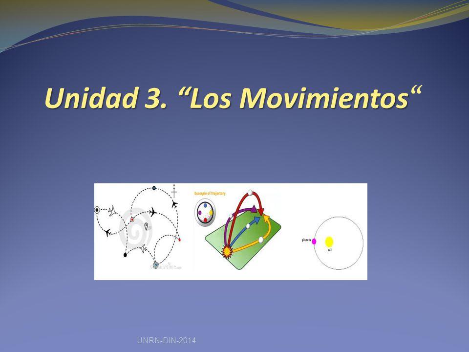 Unidad 3. Los Movimientos UNRN-DIN-2014