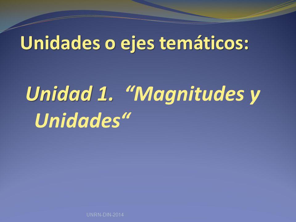 Unidades o ejes temáticos: Unidad 1. Unidad 1. Magnitudes y Unidades UNRN-DIN-2014