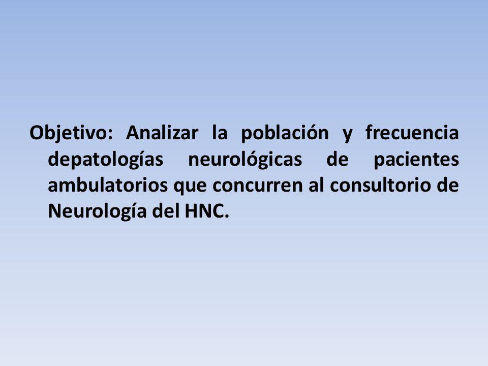 Objetivo: Analizar la población y frecuencia depatologías neurológicas de pacientes ambulatorios que concurren al consultorio de Neurología del HNC.