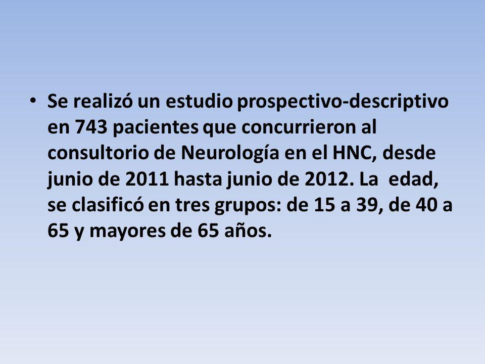 Se realizó un estudio prospectivo-descriptivo en 743 pacientes que concurrieron al consultorio de Neurología en el HNC, desde junio de 2011 hasta juni