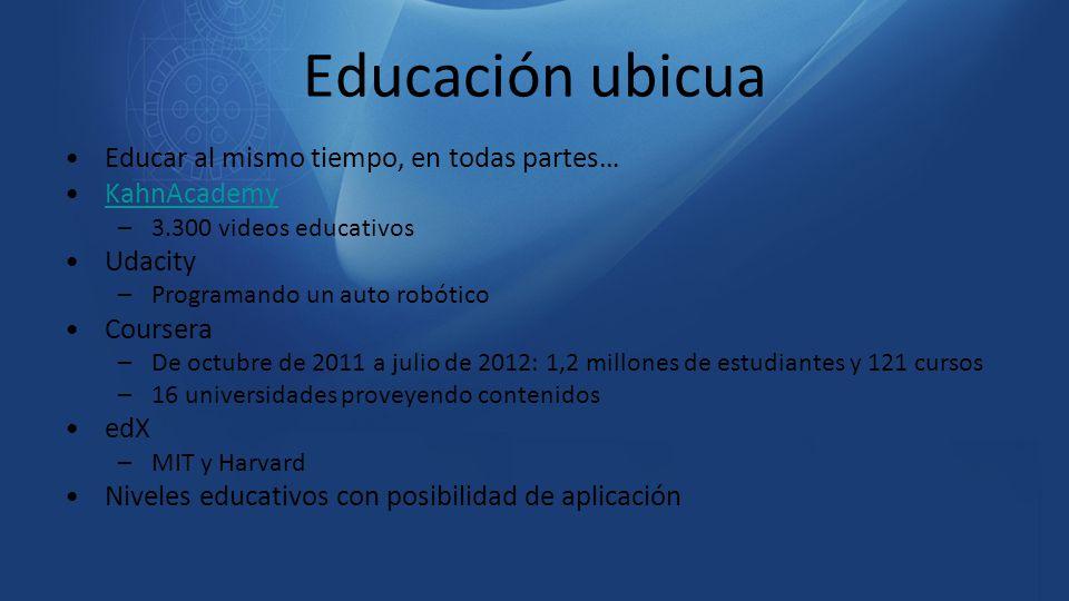 Educación ubicua Educar al mismo tiempo, en todas partes… KahnAcademy –3.300 videos educativos Udacity –Programando un auto robótico Coursera –De octu