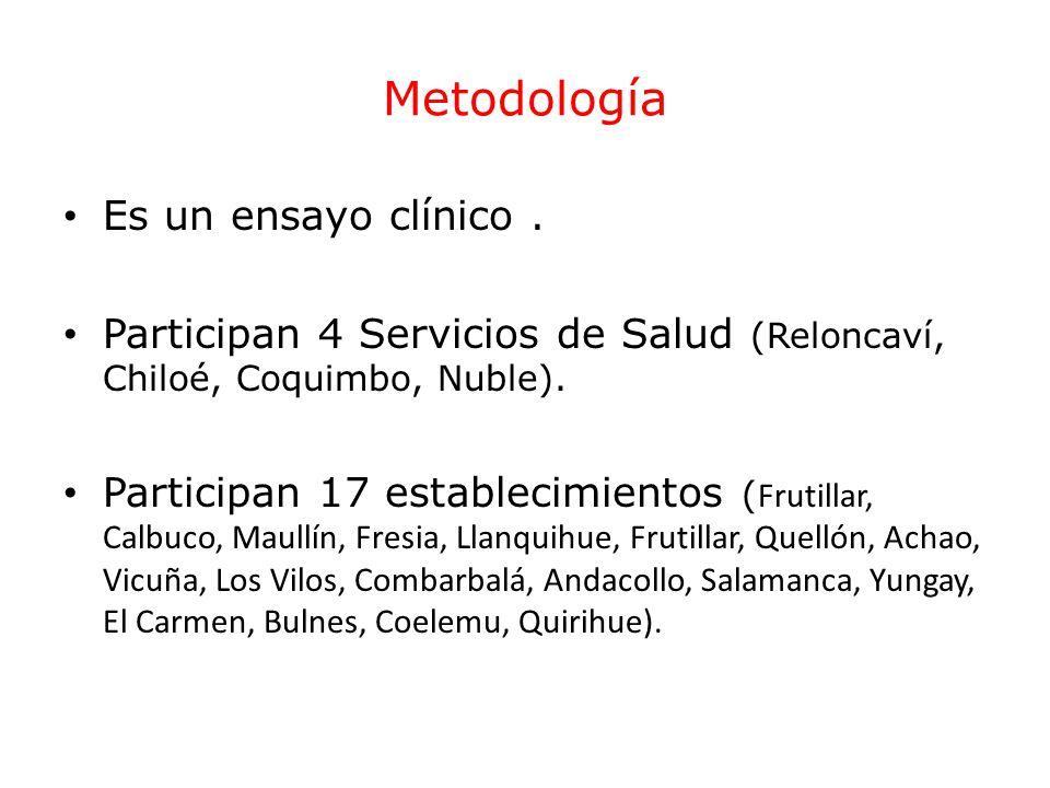 Metodología Es un ensayo clínico. Participan 4 Servicios de Salud (Reloncaví, Chiloé, Coquimbo, Nuble). Participan 17 establecimientos ( Frutillar, Ca