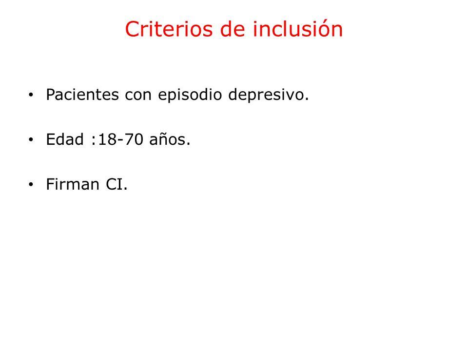 Criterios de inclusión Pacientes con episodio depresivo. Edad :18-70 años. Firman CI.