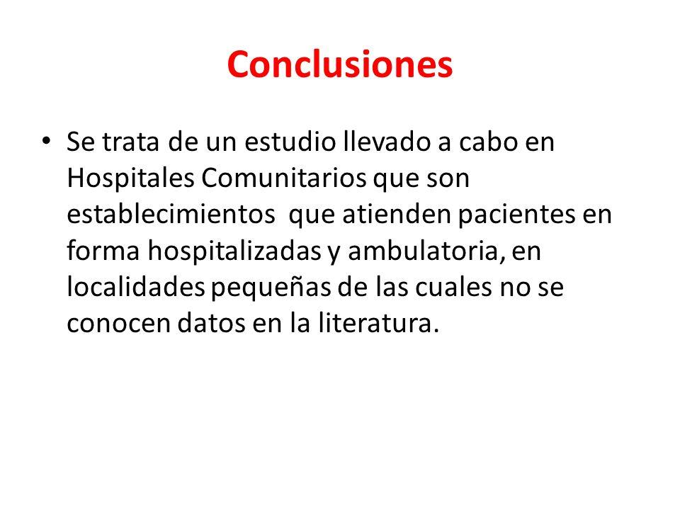 Conclusiones Se trata de un estudio llevado a cabo en Hospitales Comunitarios que son establecimientos que atienden pacientes en forma hospitalizadas