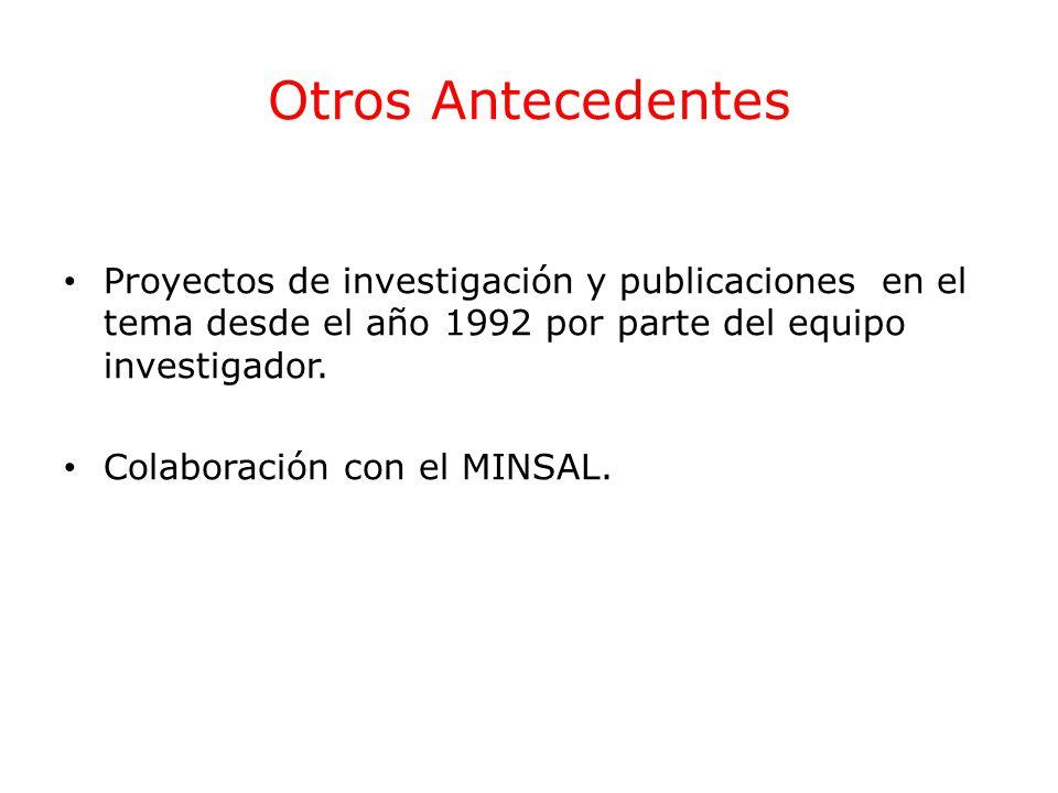 Otros Antecedentes Proyectos de investigación y publicaciones en el tema desde el año 1992 por parte del equipo investigador. Colaboración con el MINS