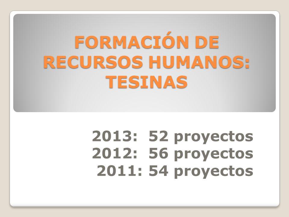 FORMACIÓN DE RECURSOS HUMANOS: TESINAS FORMACIÓN DE RECURSOS HUMANOS: TESINAS 2013: 52 proyectos 2012: 56 proyectos 2011: 54 proyectos