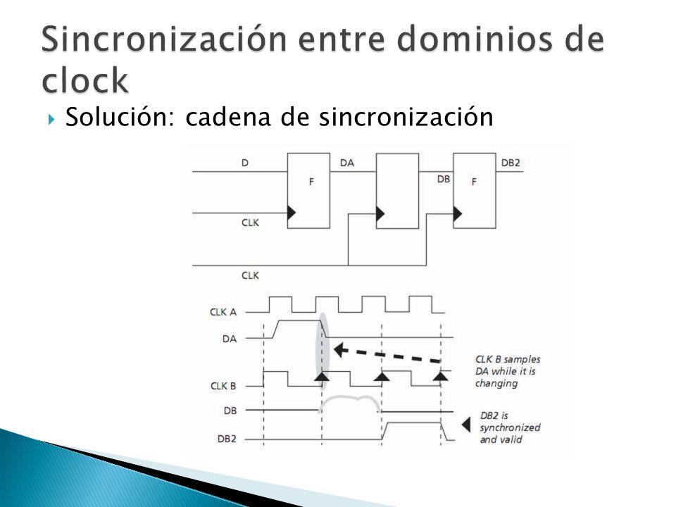 Solución: cadena de sincronización