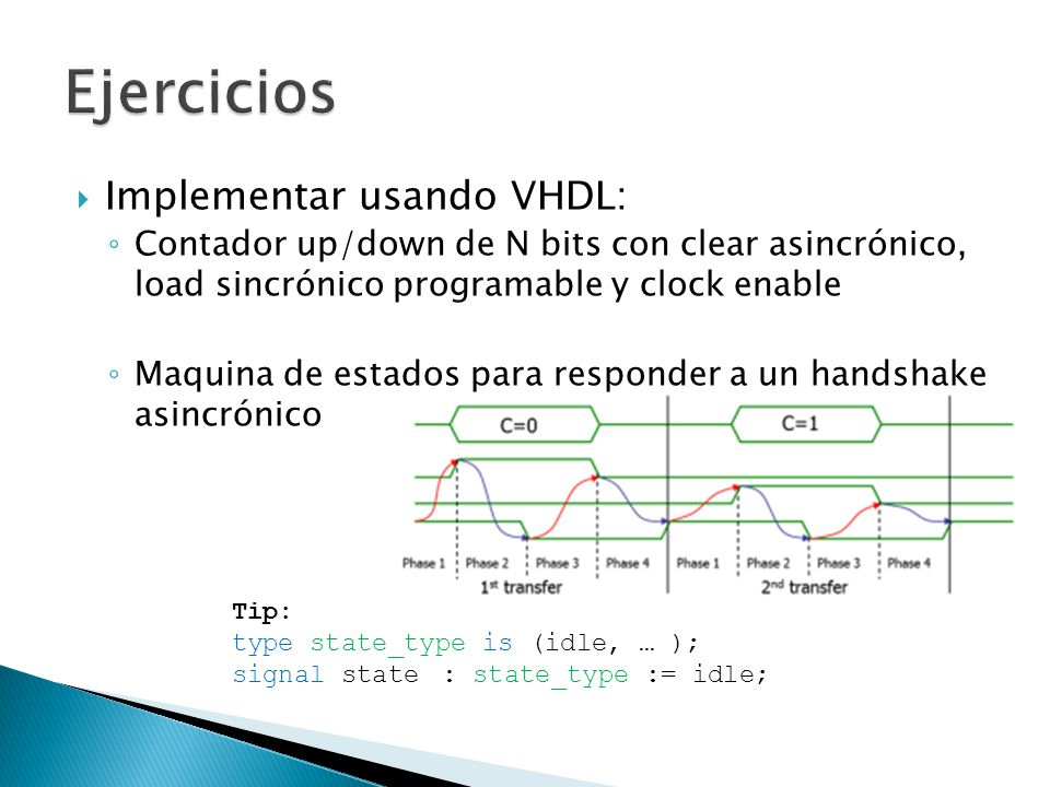 Implementar usando VHDL: Contador up/down de N bits con clear asincrónico, load sincrónico programable y clock enable Maquina de estados para responde