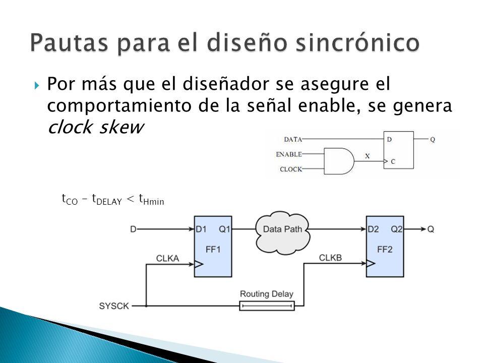 Por más que el diseñador se asegure el comportamiento de la señal enable, se genera clock skew t CO – t DELAY < t Hmin