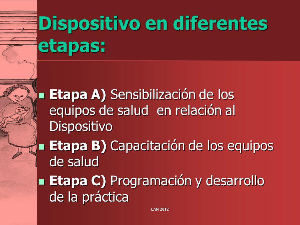 Dispositivo en diferentes etapas: Dispositivo en diferentes etapas: Etapa A) Sensibilización de los equipos de salud en relación al Dispositivo Etapa
