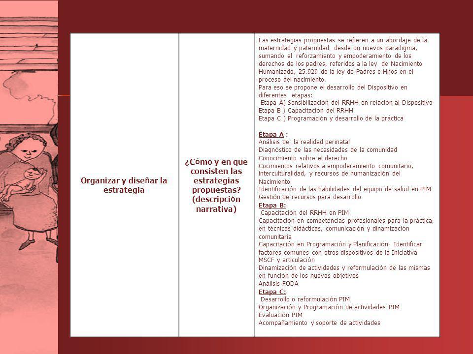 LAN 2012 Organizar y dise ñ ar la estrategia ¿ C ó mo y en que consisten las estrategias propuestas? (descripci ó n narrativa) Las estrategias propues