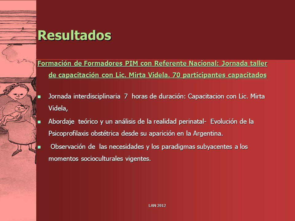 LAN 2012 Resultados Formación de Formadores PIM con Referente Nacional: Jornada taller de capacitación con Lic. Mirta Videla. 70 participantes capacit