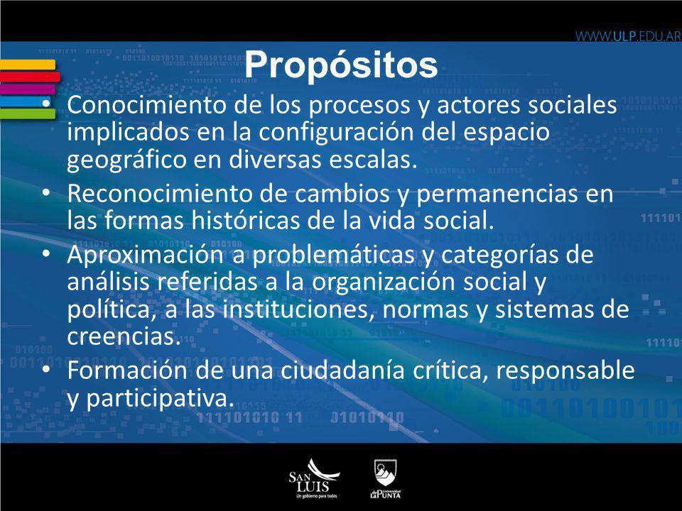 Propósitos Conocimiento de los procesos y actores sociales implicados en la configuración del espacio geográfico en diversas escalas. Reconocimiento d
