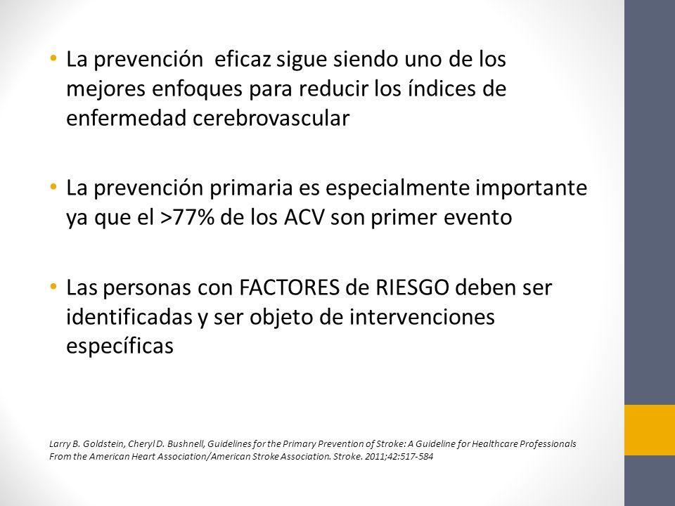 La prevención eficaz sigue siendo uno de los mejores enfoques para reducir los índices de enfermedad cerebrovascular La prevención primaria es especialmente importante ya que el ˃77% de los ACV son primer evento Las personas con FACTORES de RIESGO deben ser identificadas y ser objeto de intervenciones específicas Larry B.