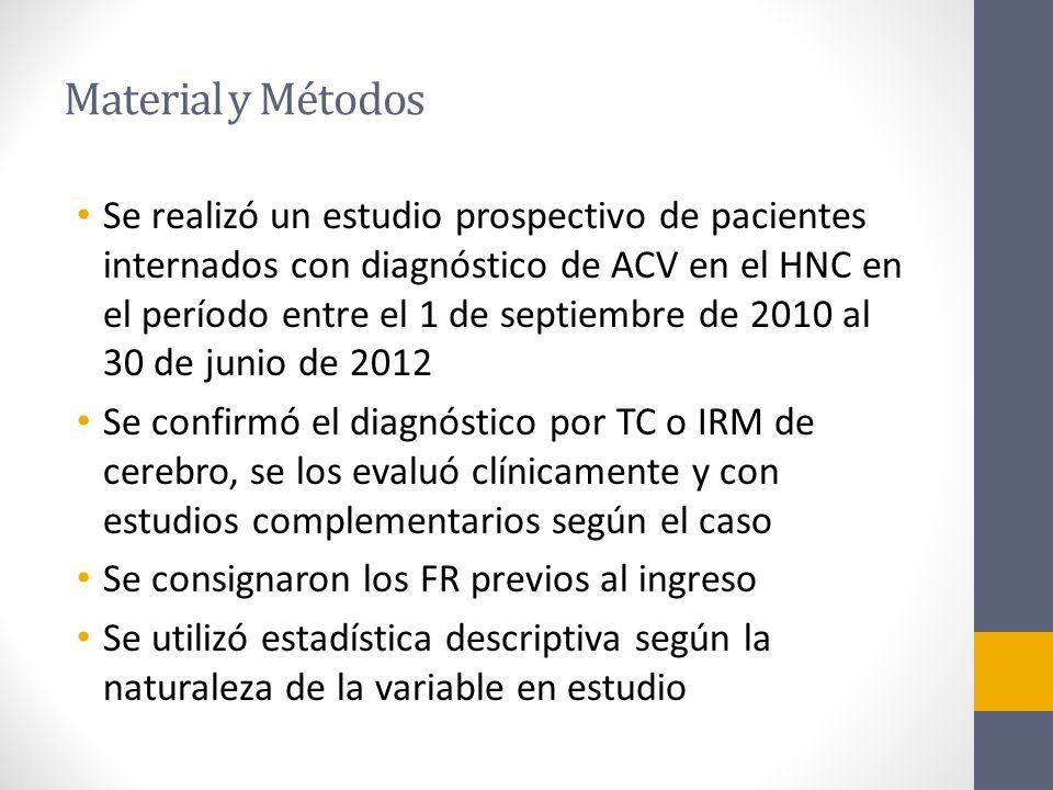 Material y Métodos Se realizó un estudio prospectivo de pacientes internados con diagnóstico de ACV en el HNC en el período entre el 1 de septiembre d