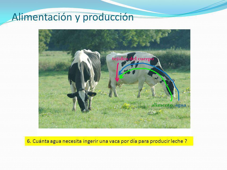 Alimentación y producción agua tejidos del cuerpo alimento 6. Cuánta agua necesita ingerir una vaca por día para producir leche ?