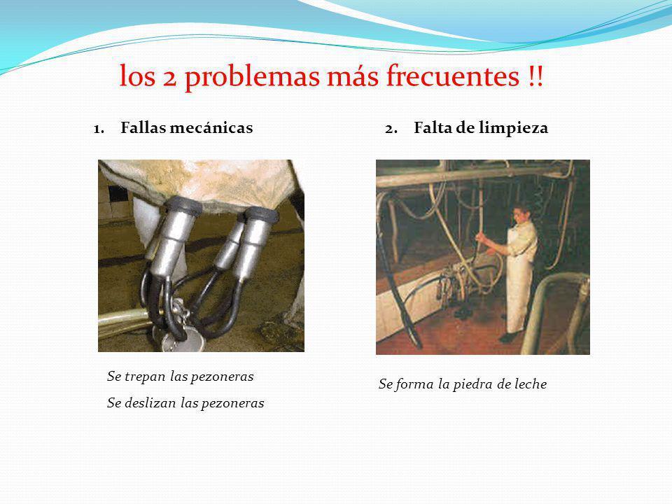 1.Fallas mecánicas2.