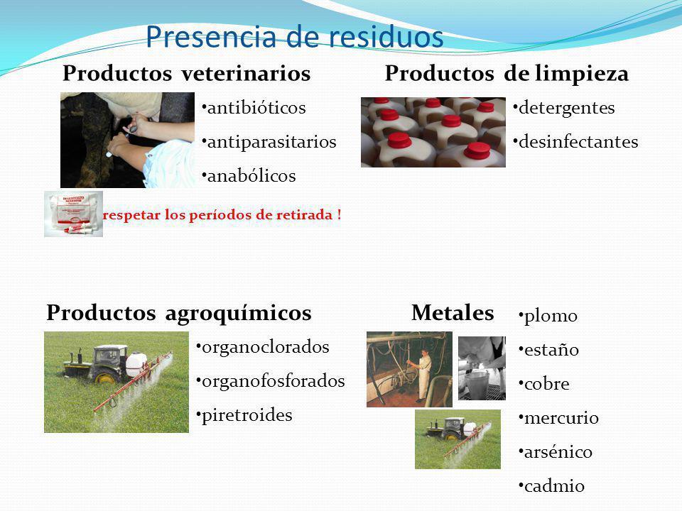 Presencia de residuos antibióticos antiparasitarios anabólicos respetar los períodos de retirada ! Productos veterinarios organoclorados organofosfora