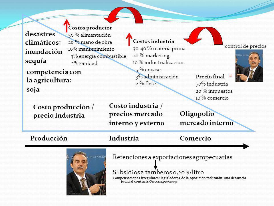 Retenciones a exportaciones agropecuarias Subsidios a tamberos 0,20 $/litro Compensaciones irregulares: legisladores de la oposición realizarán una de