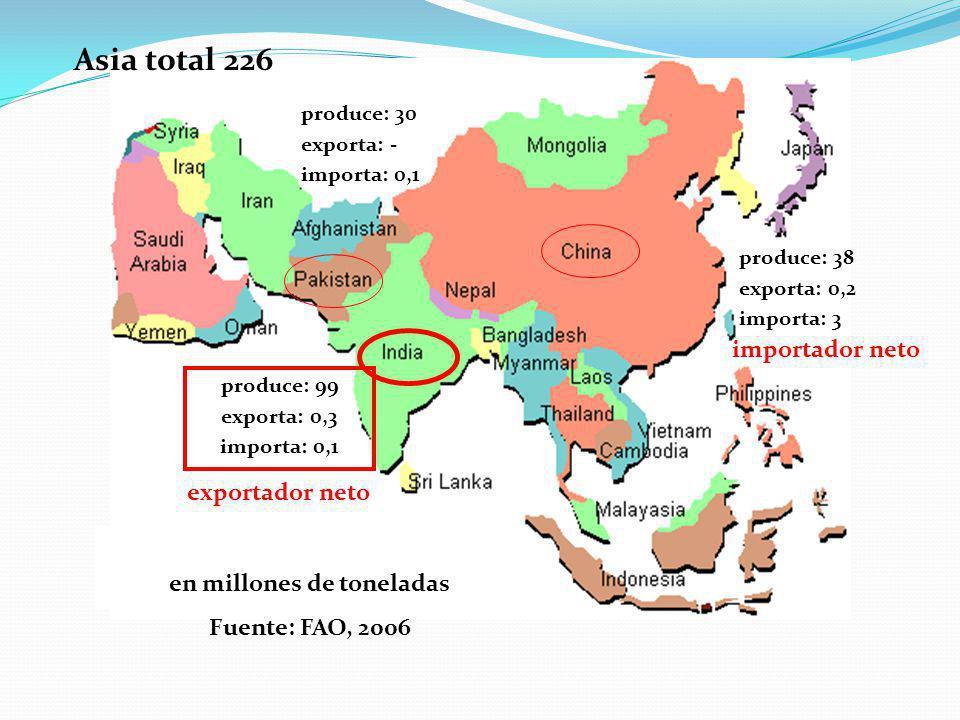en millones de toneladas Fuente: FAO, 2006 Asia total 226 produce: 38 exporta: 0,2 importa: 3 produce: 99 exporta: 0,3 importa: 0,1 produce: 30 export
