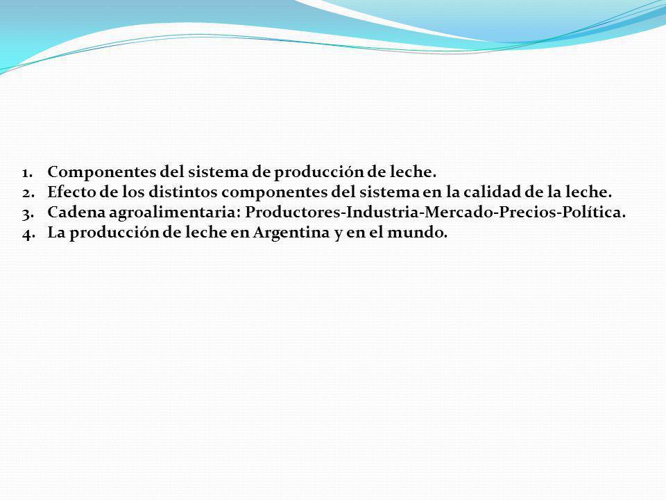 1.Componentes del sistema de producción de leche. 2.Efecto de los distintos componentes del sistema en la calidad de la leche. 3.Cadena agroalimentari