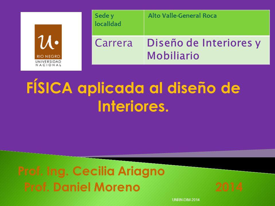 FÍSICA aplicada al diseño de Interiores.Prof. Ing.