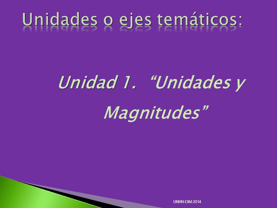 Unidad 1. Unidad 1. Unidades y Magnitudes UNRN-DIM-2014