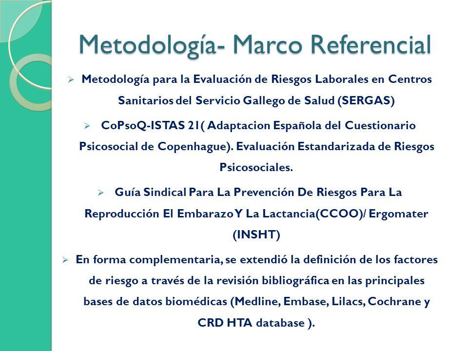 Metodología- Marco Referencial Metodología para la Evaluación de Riesgos Laborales en Centros Sanitarios del Servicio Gallego de Salud (SERGAS) CoPsoQ-ISTAS 21( Adaptacion Española del Cuestionario Psicosocial de Copenhague).