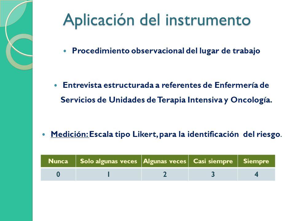 Aplicación del instrumento Procedimiento observacional del lugar de trabajo Entrevista estructurada a referentes de Enfermería de Servicios de Unidades de Terapia Intensiva y Oncología.