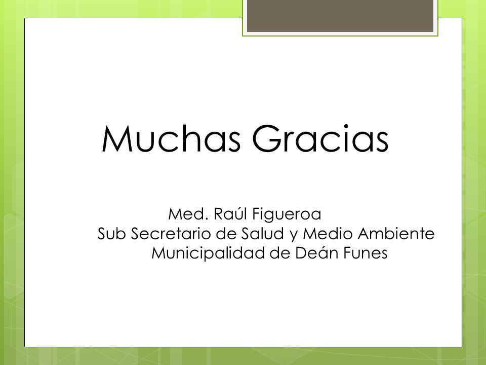 Muchas Gracias Med.