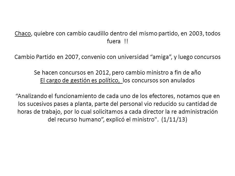 Chaco, quiebre con cambio caudillo dentro del mismo partido, en 2003, todos fuera !.