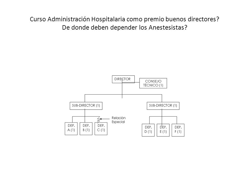 Curso Administración Hospitalaria como premio buenos directores.