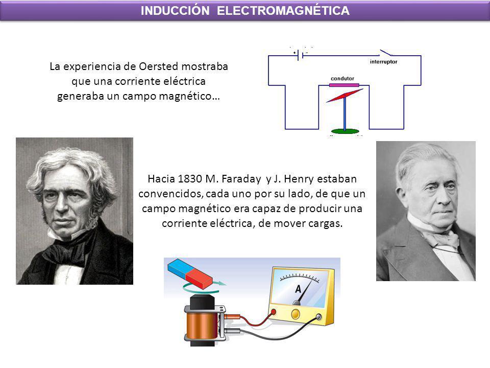 INDUCCIÓN ELECTROMAGNÉTICA Hacia 1830 M. Faraday y J. Henry estaban convencidos, cada uno por su lado, de que un campo magnético era capaz de producir