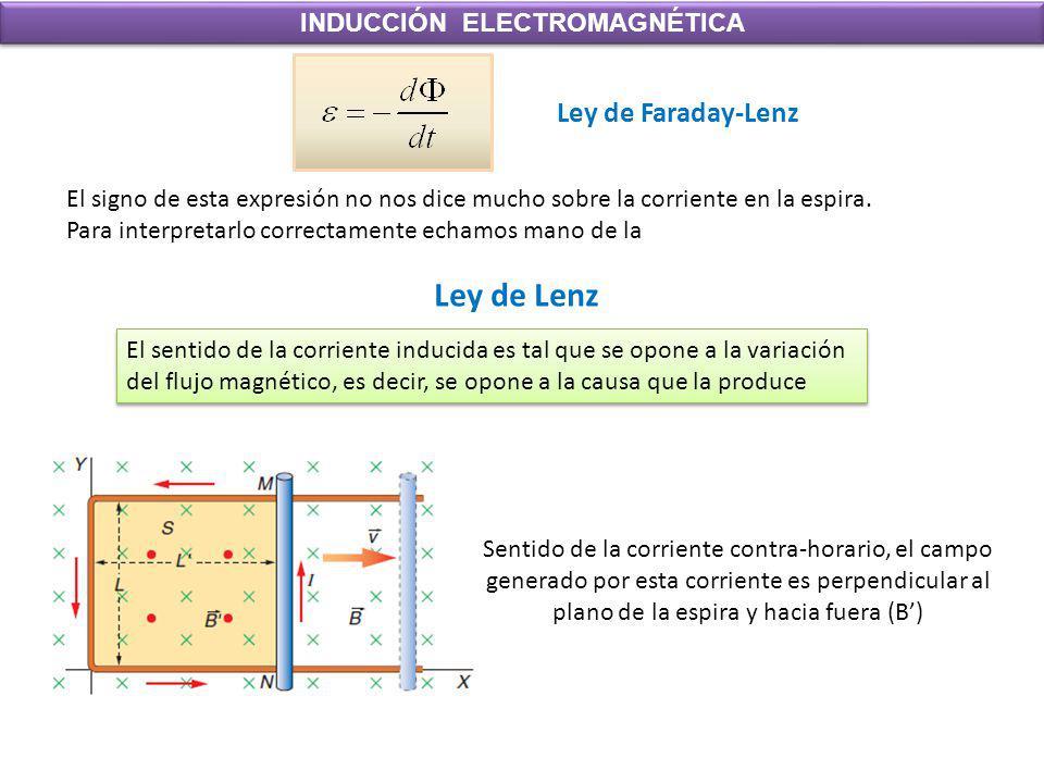 INDUCCIÓN ELECTROMAGNÉTICA Ley de Faraday-Lenz El signo de esta expresión no nos dice mucho sobre la corriente en la espira. Para interpretarlo correc