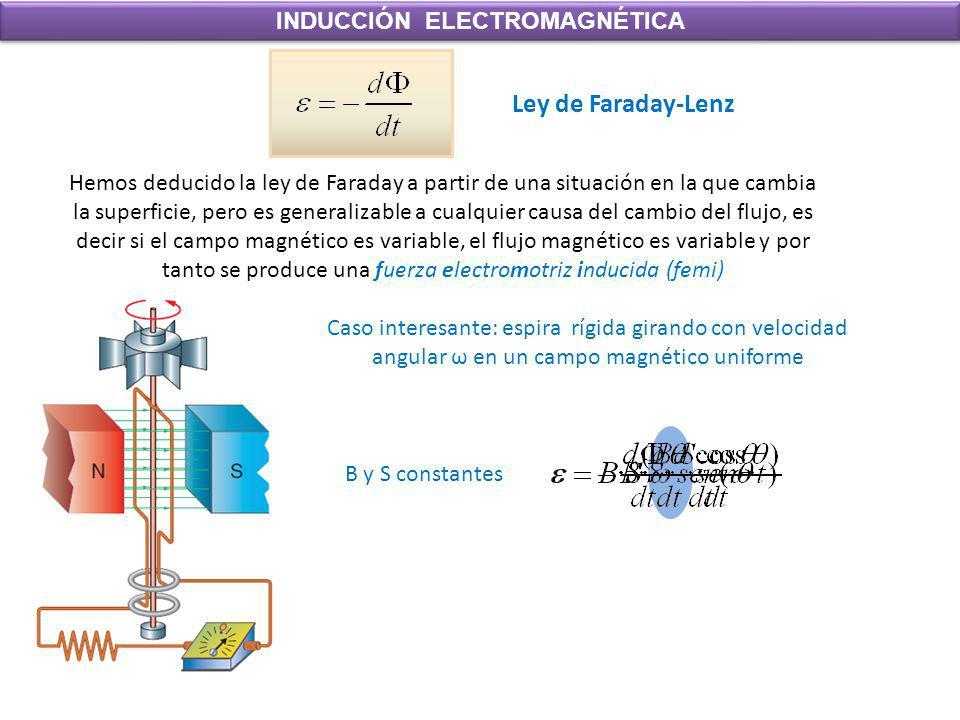 INDUCCIÓN ELECTROMAGNÉTICA Ley de Faraday-Lenz Hemos deducido la ley de Faraday a partir de una situación en la que cambia la superficie, pero es gene